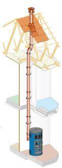 Poujoulat - Conduit pour poêle à granulés bois et insert étanche gaz-Poujoulat-DUALIS® PGI