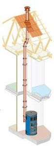 Poujoulat Rohr für Holzoffen und dichtes Gaz Insert