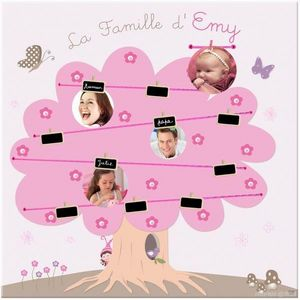 BABY SPHERE - arbre généalogique - princesses des fleurs - Kinder Stammbaum